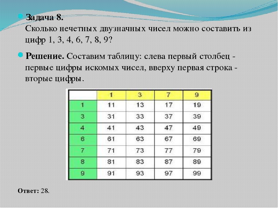 Задача 8. Сколько нечетных двузначных чисел можно составить из цифр 1, 3, 4,...