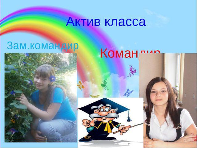 Наши наставники Актив класса Командир Зам.командира