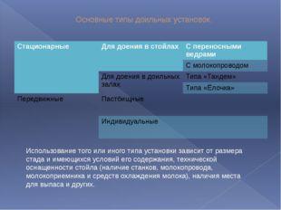 Основные типы доильных установок. Использование того или иного типа установки