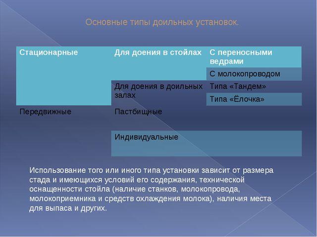 Основные типы доильных установок. Использование того или иного типа установки...