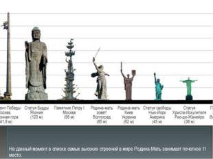 На данный момент в списке самых высоких строений в мире Родина-Мать занимает