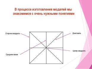 Сторона квадрата Средняя линия Диагональ Центр квадрата В процессе изготовле