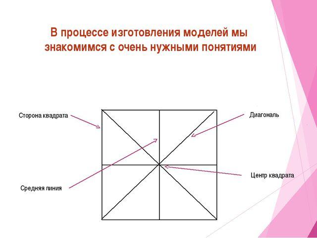 Сторона квадрата Средняя линия Диагональ Центр квадрата В процессе изготовле...