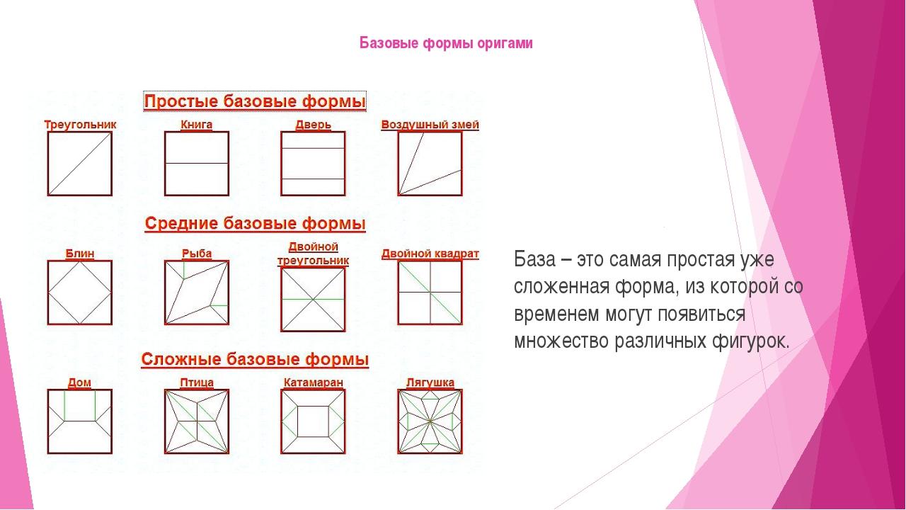 Базовые формы оригами База – это самая простая уже сложенная форма, из которо...