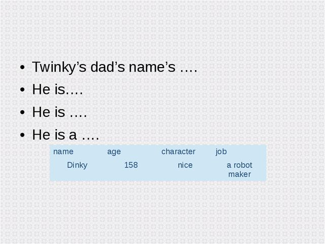 Twinky's dad's name's …. He is…. He is …. He is a …. name age character job D...