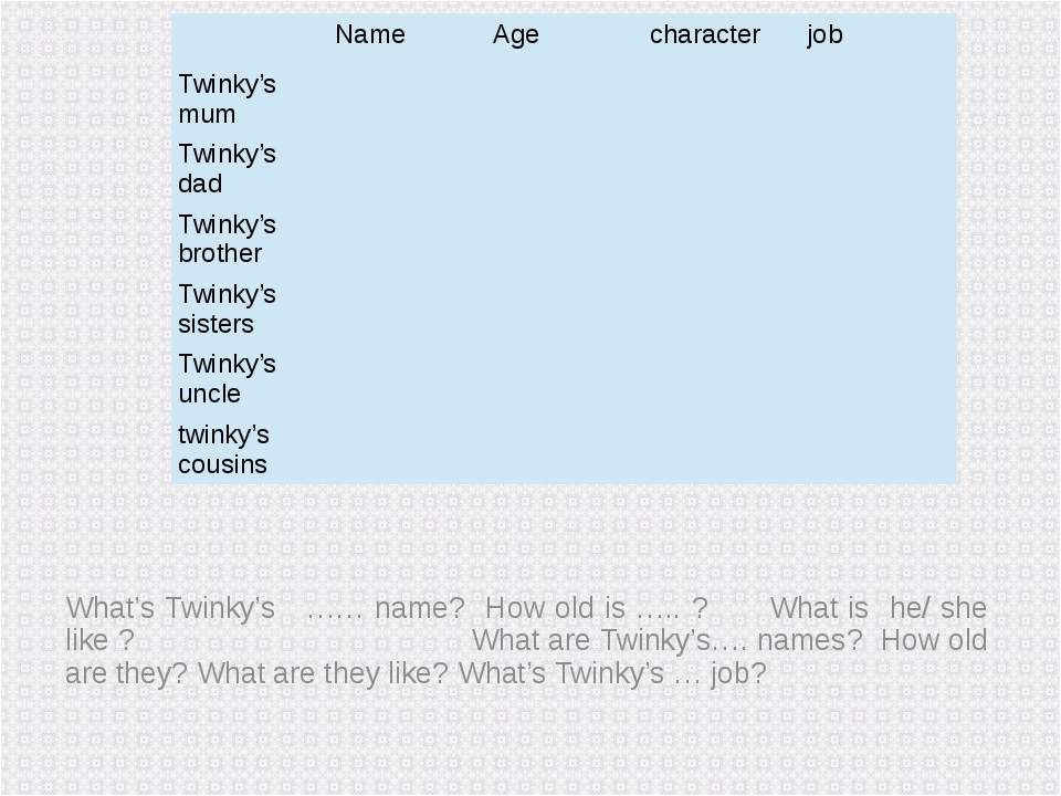 What's Twinky's …… name? How old is ….. ? What is he/ she like ? What are Twi...