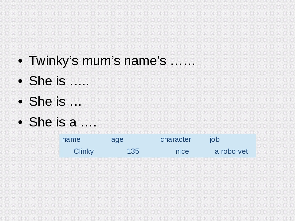 Twinky's mum's name's …… She is ….. She is … She is a …. name age character j...