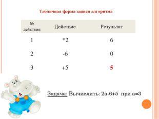 Табличная форма записи алгоритма Задача: Вычислить: 2а-6+5 при а=3 № действия