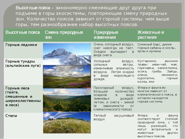 Высотные пояса – закономерно сменяющие друг друга при подъеме в горы экосисте...