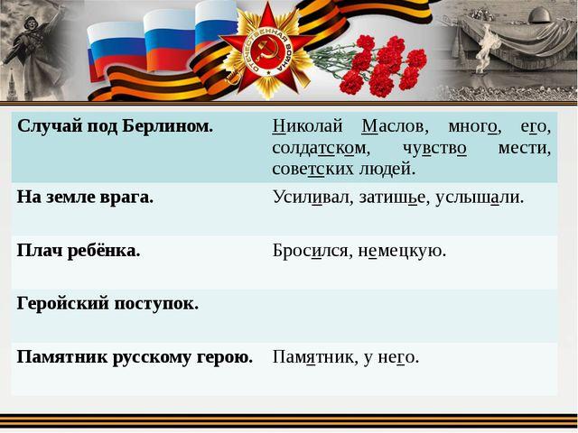 Случай под Берлином. НиколайМаслов, много, его, солдатском, чувствомести, сов...