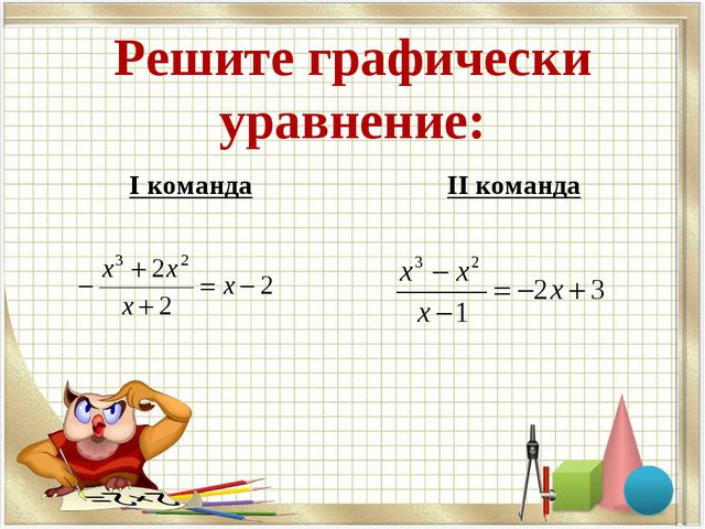 Решите графически уравнение: I команда II команда