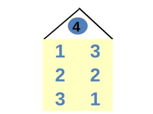 4 1 2 3 1 2 3 1 1 2 2 3 1 1 3 2 2 3 1