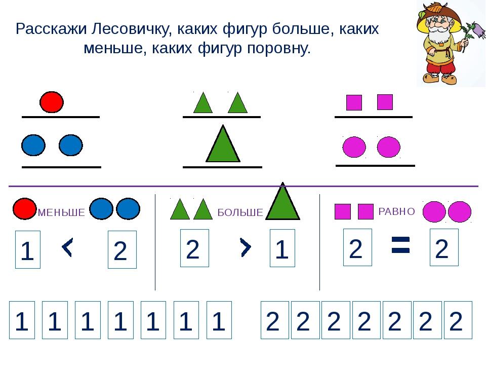 1 2 1 1 1 1 1 1 2 2 2 2 2 2 Расскажи Лесовичку, каких фигур больше, каких ме...