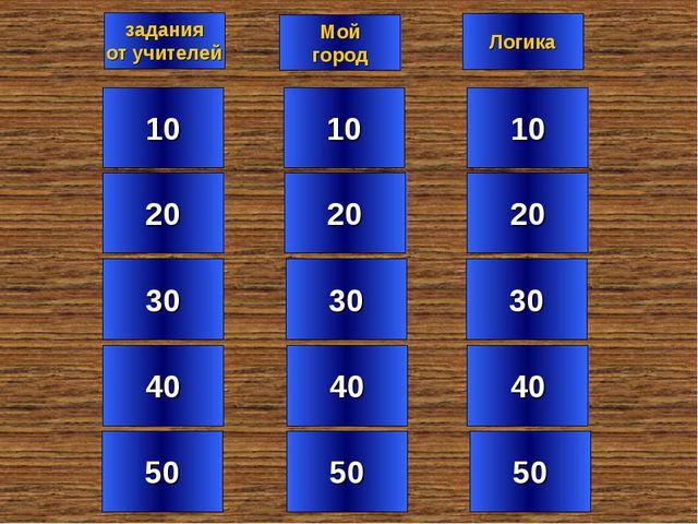 10 20 30 40 50 10 20 30 40 50 10 20 30 40 50 задания от учителей Мой город Ло...