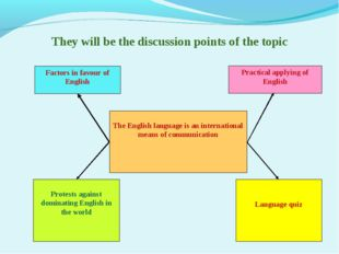 They will be the discussion points of the topic