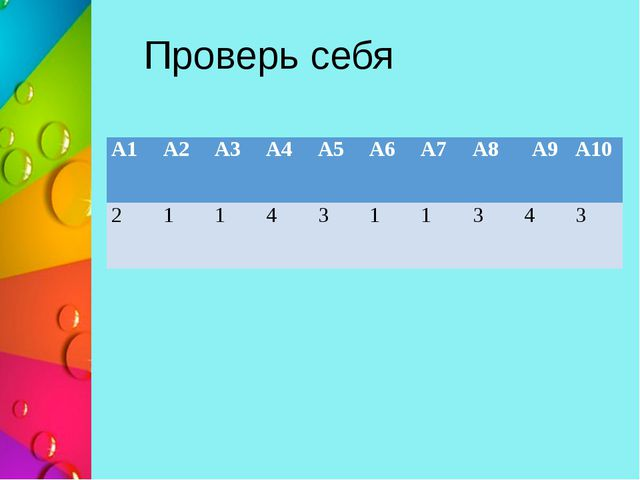 Проверь себя А1 А2 А3 А4 А5 А6 А7 А8 А9 А10 2 1 1 4 3 1 1 3 4 3