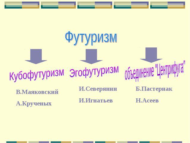 В.Маяковский А.Крученых И.Северянин И.Игнатьев Б.Пастернак Н.Асеев