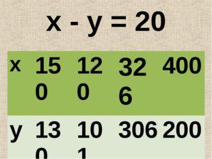 х - у = 20 х150120326400 у130101306200
