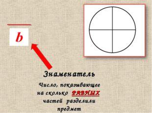 Знаменатель Число, показывающее на сколько РАВНЫХ частей разделили предмет