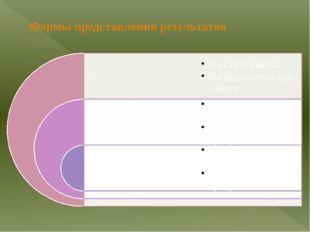 Формы представления результатов