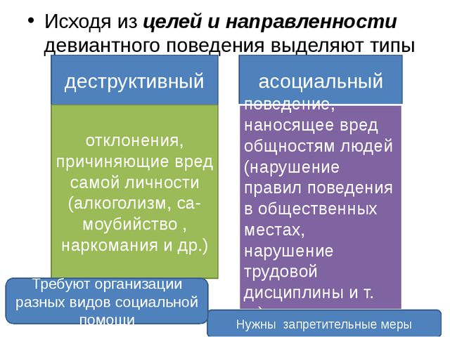 Исходя из целей и направленности девиантного поведения выделяют типы деструкт...