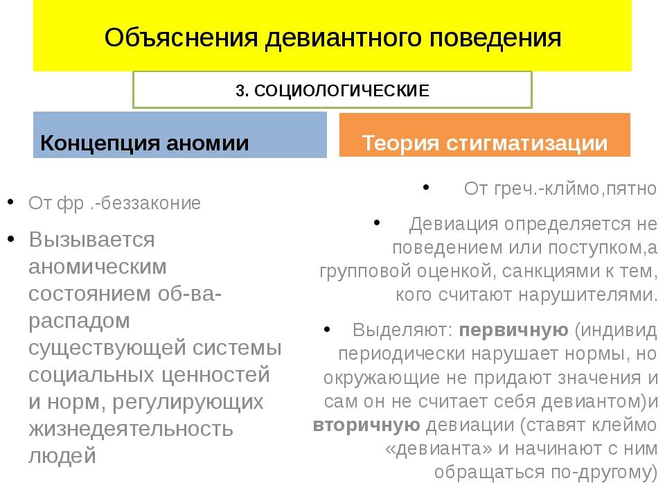 Объяснения девиантного поведения Концепция аномии От фр .-беззаконие Вызывает...