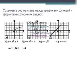Установите соответствие между графиками функций и формулами которые их задают