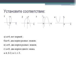 Установите соответствие: 1 а) а>0, нет корней ; б)а>0, два корня разных знако