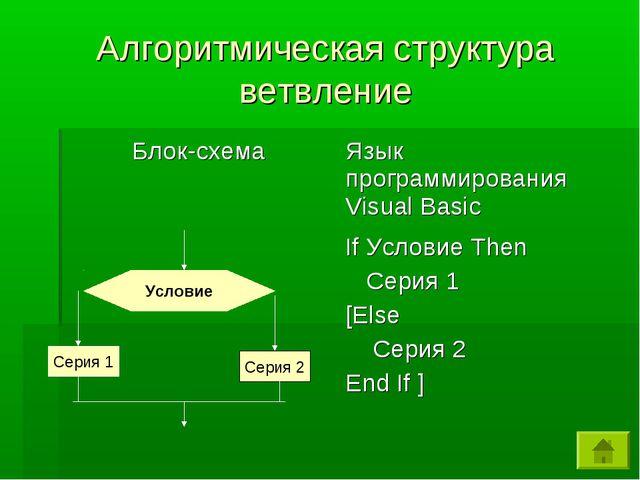 Алгоритмическая структура ветвление Условие Серия 1 Серия 2