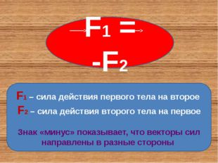 F1 – сила действия первого тела на второе F2 – сила действия второго тела на