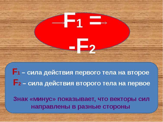 F1 – сила действия первого тела на второе F2 – сила действия второго тела на...