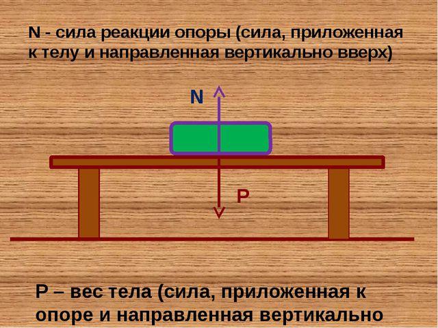 N - cила реакции опоры (сила, приложенная к телу и направленная вертикально в...