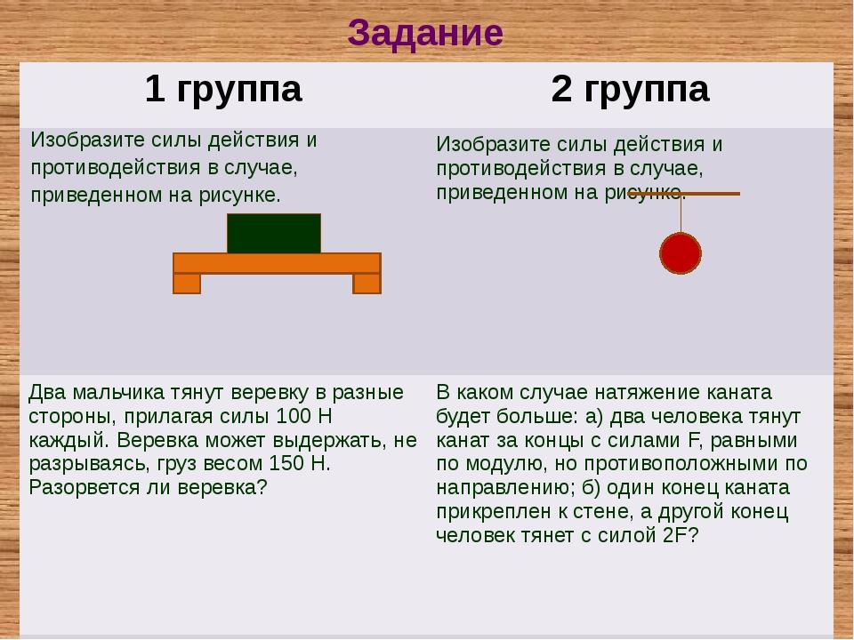 Задание 1 группа 2 группа Изобразите силы действия и противодействия в случае...