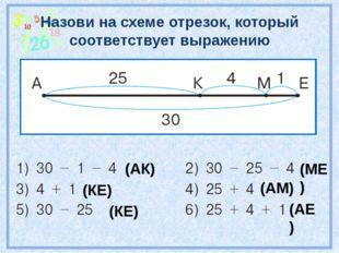 Назови на схеме отрезок, который соответствует выражению (АК) (КЕ) (КЕ) (МЕ)