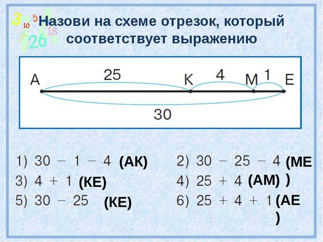 Назови на схеме отрезок, который соответствует выражению (АК) (КЕ) (КЕ) (МЕ)...