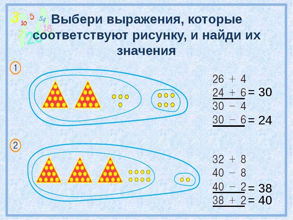 Выбери выражения, которые соответствуют рисунку, и найди их значения = 30 = 2...