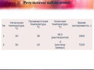 Результаты наблюдений №Начальная температура, °СПромежуточная температура,