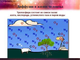 Диффузия в жизни человека Тропосфера состоит из смеси газов: азота, кислорода