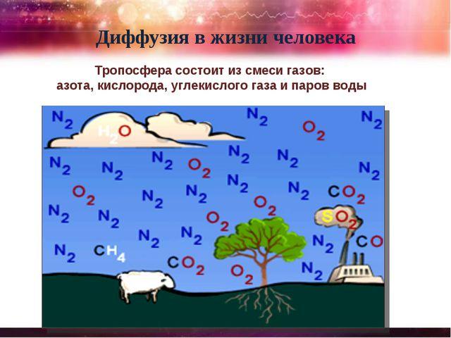 Диффузия в жизни человека Тропосфера состоит из смеси газов: азота, кислорода...
