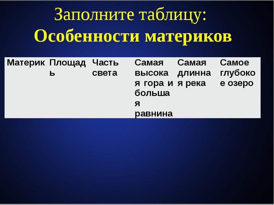 Заполните таблицу: Особенности материков Материк Площадь Часть света Самая вы...