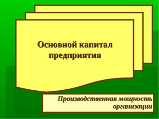 Производственная мощность организации Основной капитал предприятия