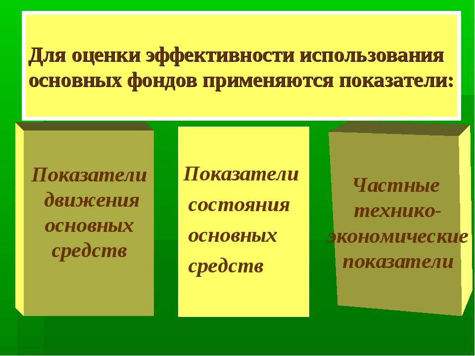 Для оценки эффективности использования основных фондов применяются показатели...