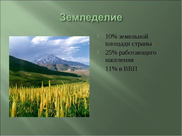 10% земельной площади страны 25% работающего населения 11% в ВВП