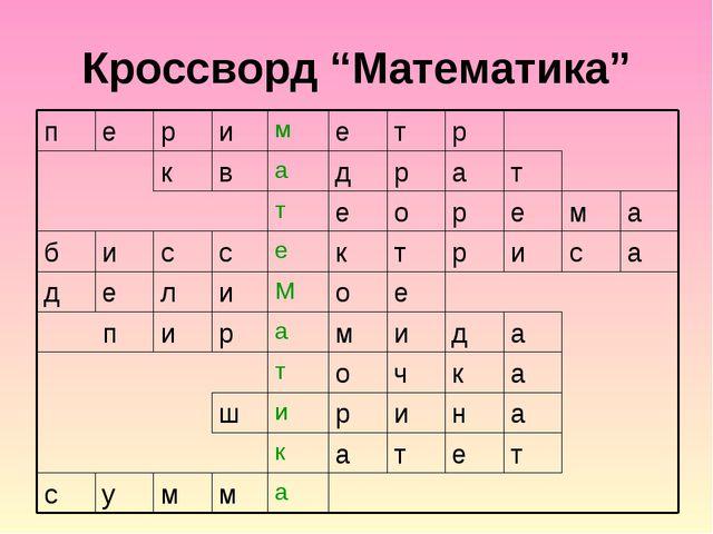 "Кроссворд ""Математика"""