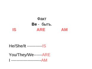 Факт Be - быть. IS ARE AM He/She/It -----------IS You/They/We------ARE I ---