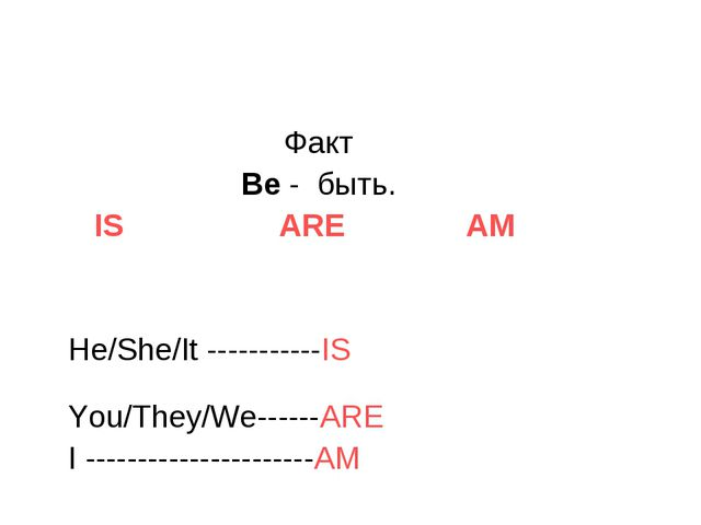 Факт Be - быть. IS ARE AM He/She/It -----------IS You/They/We------ARE I ---...