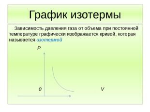 График изотермы Зависимость давления газа от объема при постоянной температур