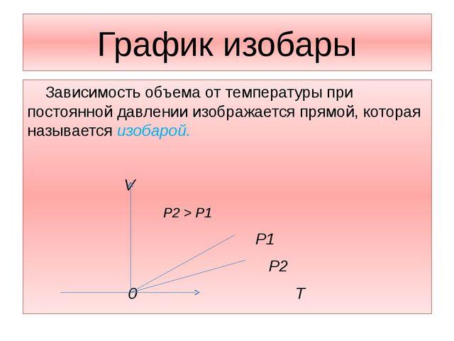 График изобары Зависимость объема от температуры при постоянной давлении изоб...