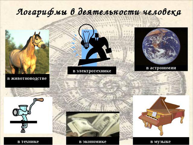 Логарифмы в деятельности человека в животноводстве в астрономии в экономике в...
