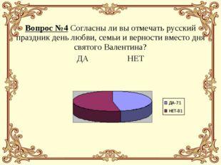 Вопрос №4 Согласны ли вы отмечать русский праздник день любви, семьи и вернос